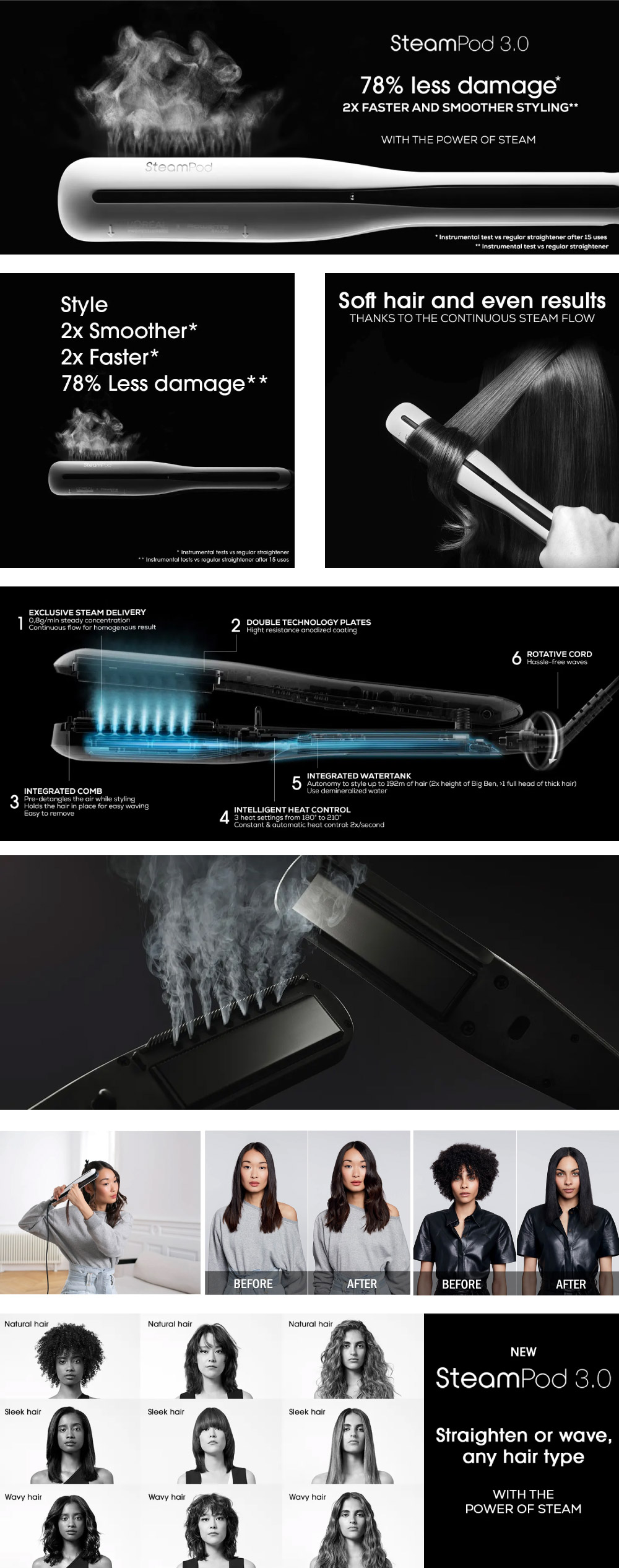 L'Oreal Professionnel Steampod Steam Straightening Tool 3.0